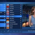 VOLTEI! Eurovisão 2019